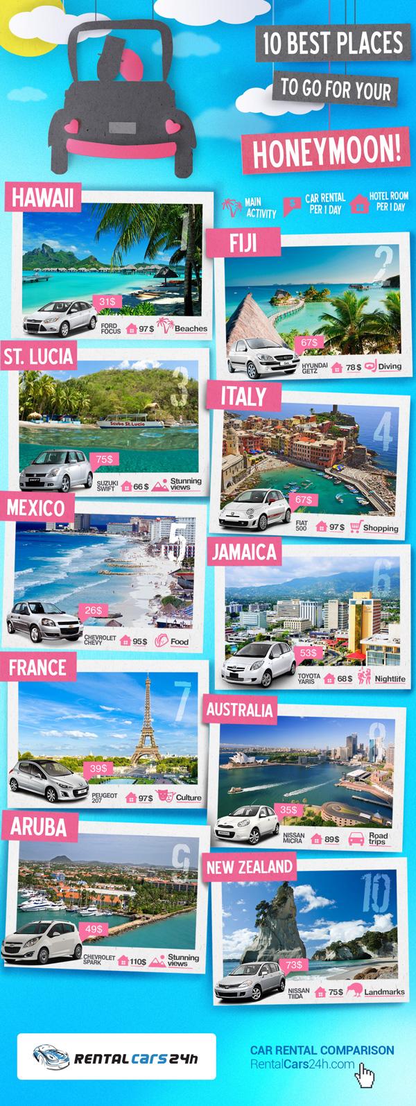 10 honeymoon2 10 Best Places To Go For Your Honeymoon!