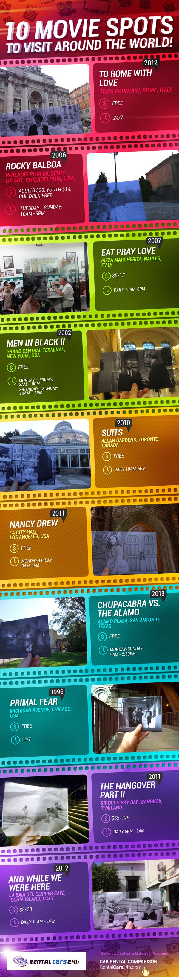 Films 10 Movie Spots To Visit Around The World!