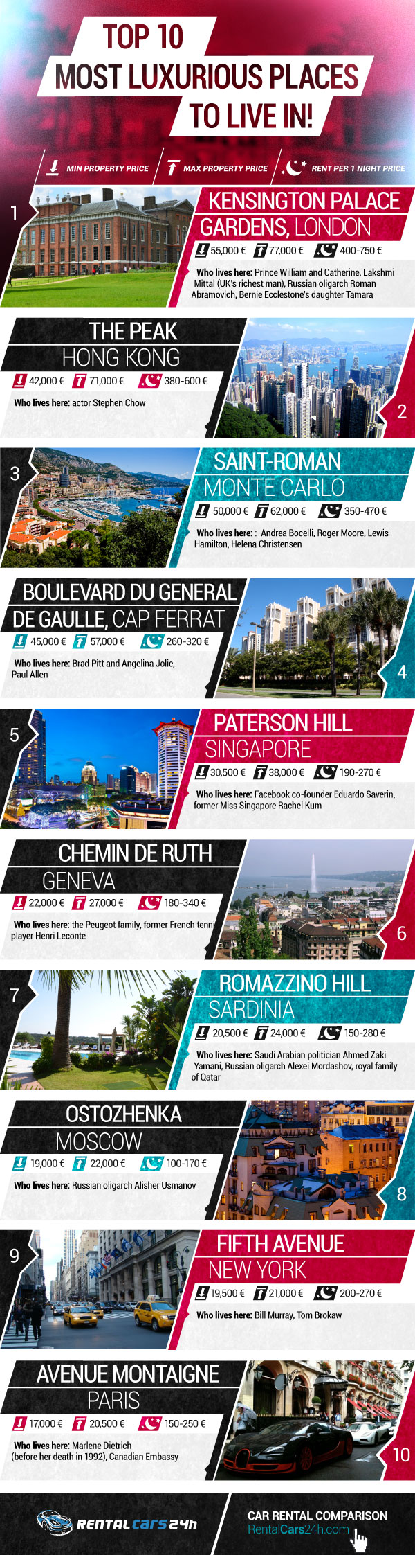 Top 10 most luxurious places to live in rentalcars24h blog for Top 10 best cities to live in