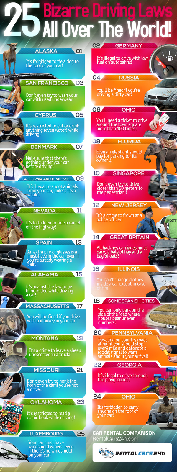 25 Driving Laws 25 Bizarre Driving Laws All Over The World