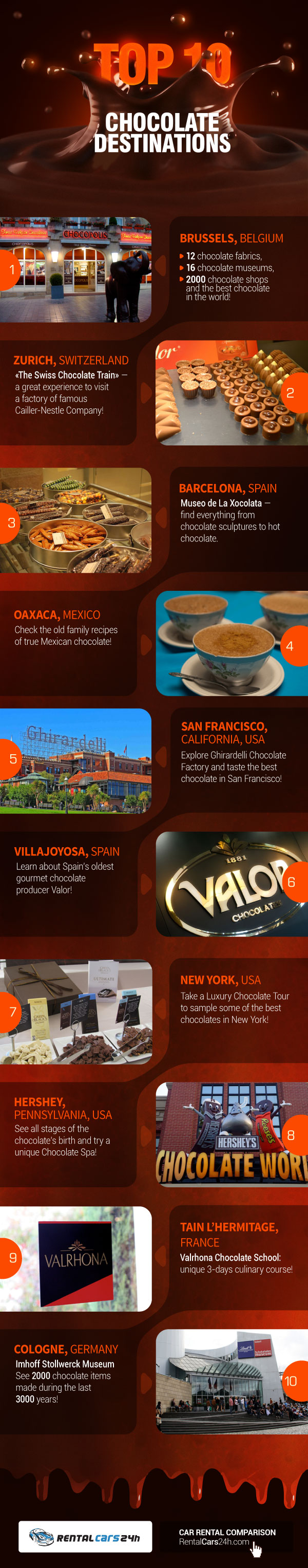 Choco TOP 10 Chocolate Destinations