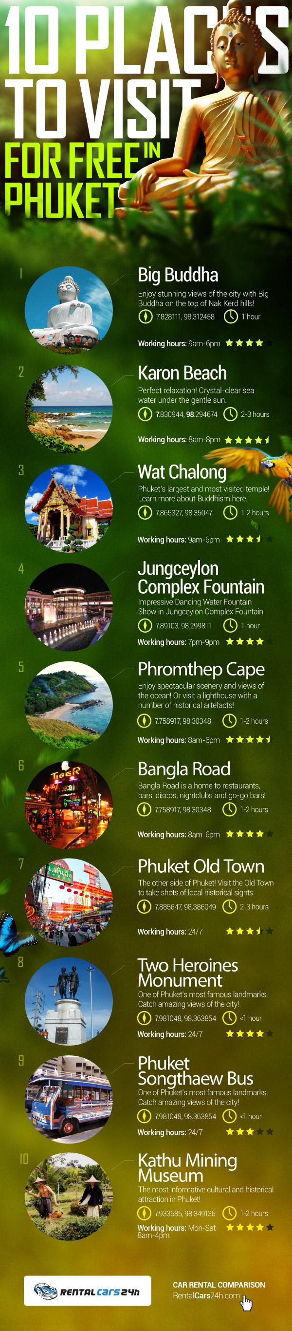 Phuket 10 Places To Visit For FREE in Phuket!